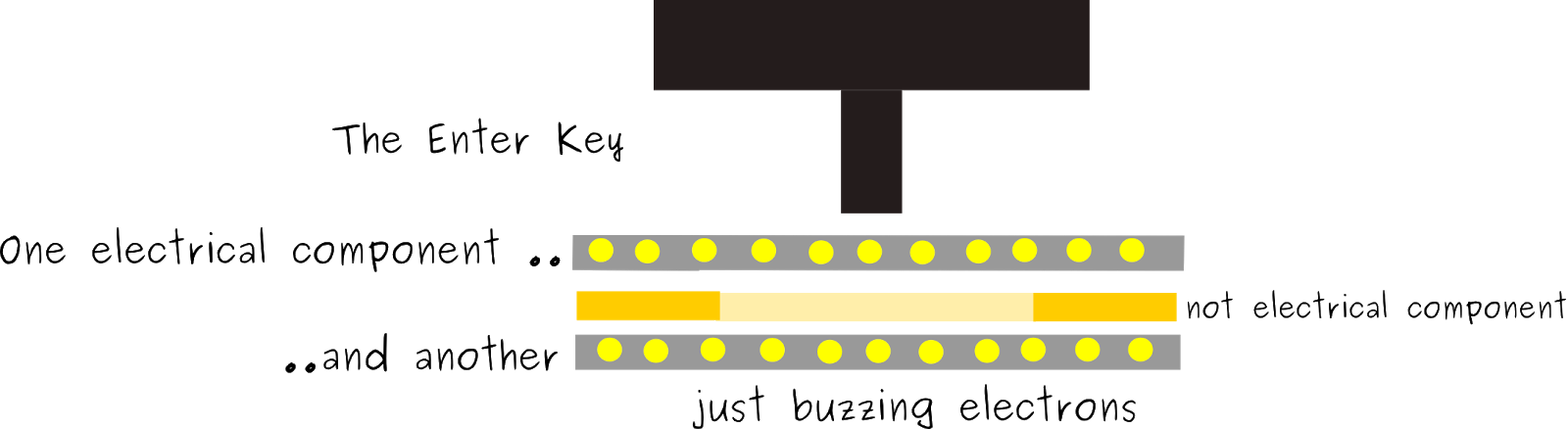 Key schematic